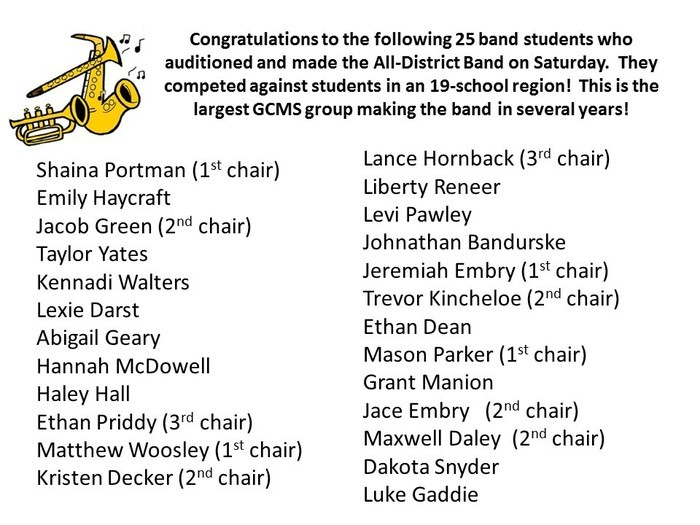 all-district_band_results_for_announcements_2017.jpg
